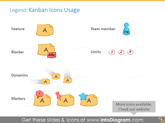 Example of a legend for a Kanban board