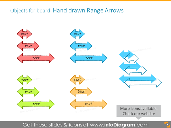 Example of range arrows for a Kanban board