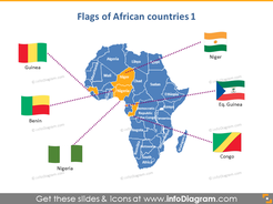 Maps of African Countries (PPT icons Population, GDP, transport)