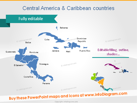 Central America Caribbean country powerpoint map