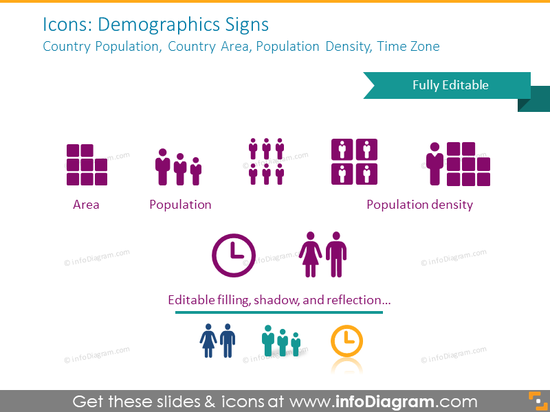 Demographics Signs: Population, Country Area, Population Density