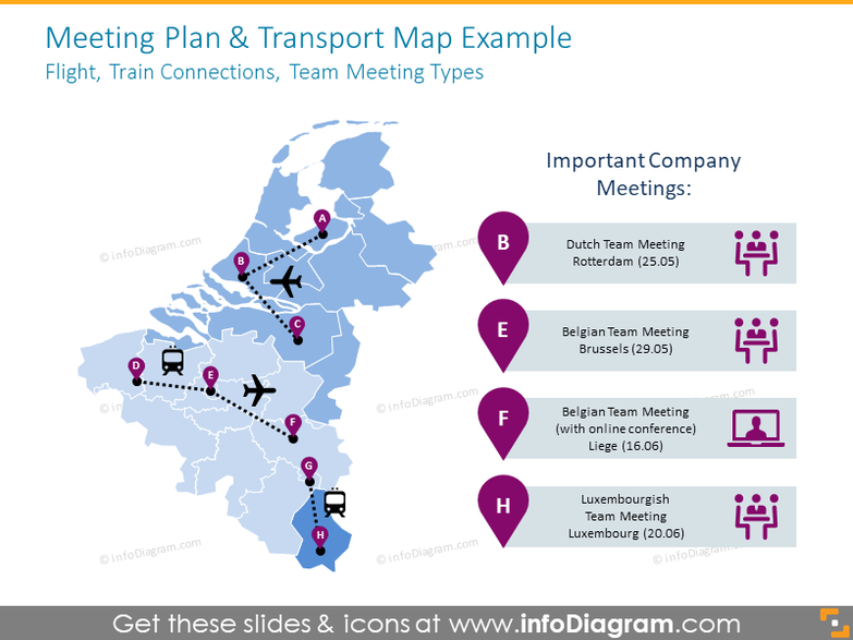 Transport map with flights and train connections
