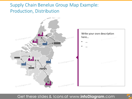 Supply chain Benelux group map