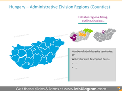 Hungary administrative division regions