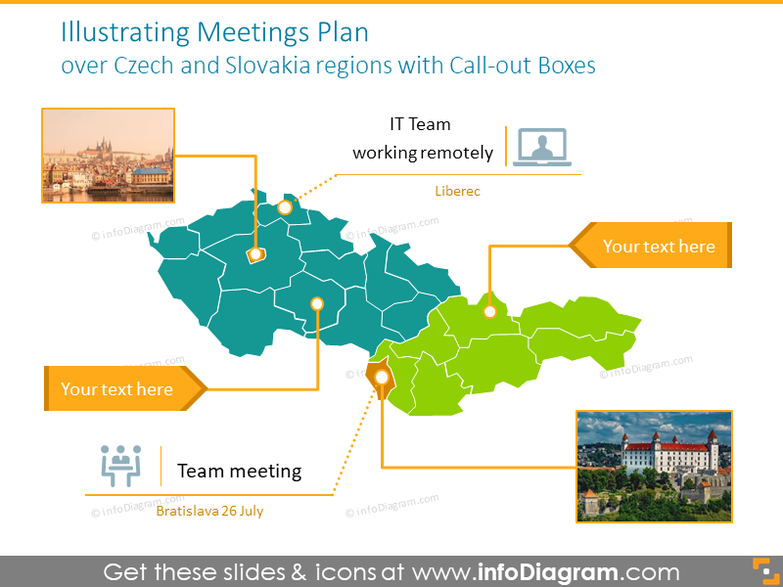 Illustrating meeting plan over Czech and Slovakia regions