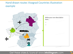 Hand drawn routes Visegrad countries diagram