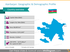 Azerbaijan Geographic and Demographic Profile​
