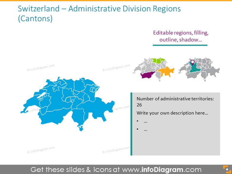 Switzerland administrative division regions
