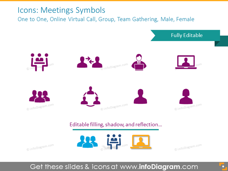 Meeting icons: Online Virtual Call, Group, Team Gathering, Male, Female
