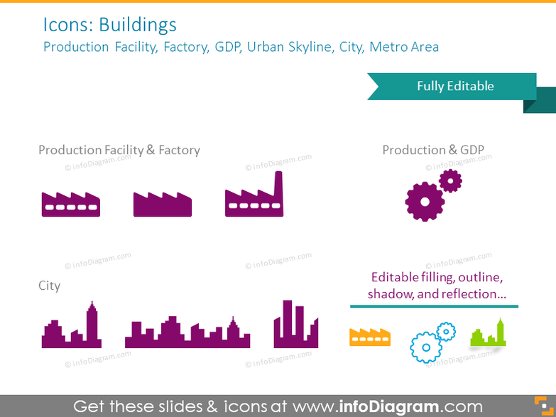 Production Facility, Factory, GDP, Urban Skyline, City, Metro Area