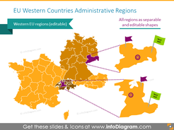 EU western countries administrative regions