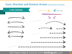 Direction and Distance Arrows in hand drawn ink style