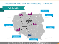 Supply chain Poland map