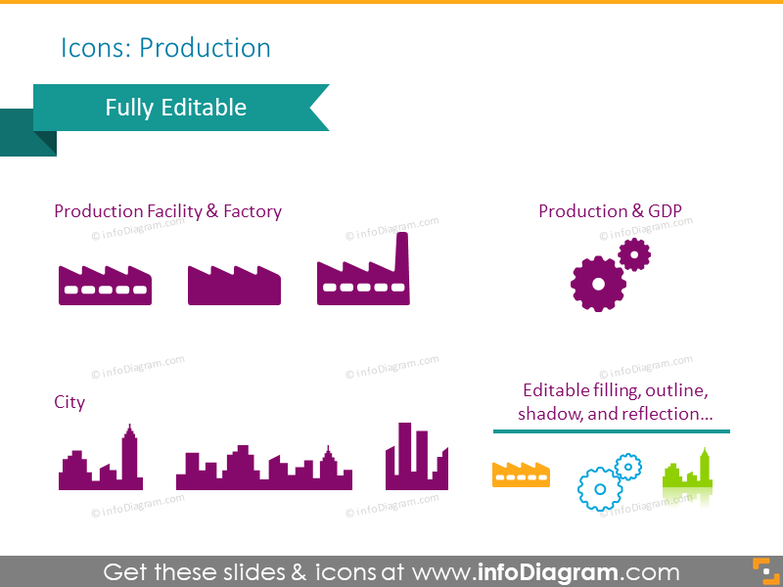 Production icons: facility, factory, city