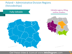 Administrative division regions of Poland