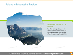 Poland mountain regions map with a brief description