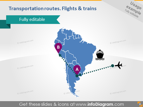 South America Map PPTX symbol Flight Routes Train Water Transport