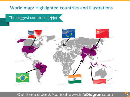 world map biggest countries USA EU China Brasil flag ppt
