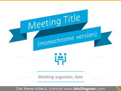 Problem solving meeting- title example