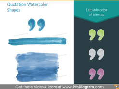 Quotation icons - watercolor shapes stile