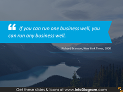 Example of the quote on flat stripe with nature background