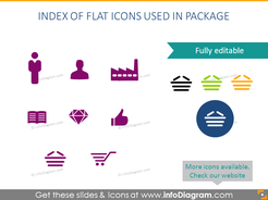 Index of Flat Icons used in package