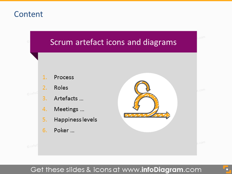 Scrum artefact icons process diagrams powerpoint