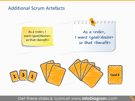 Scrum user stories planning poker card icons PPT