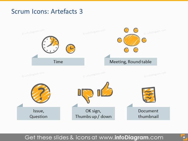scrum artefacts time table ok issue doc