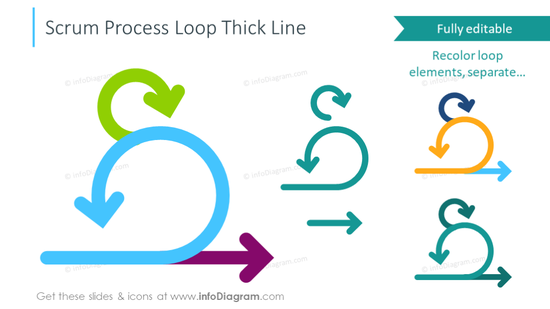 Scrum process icons: thick loop