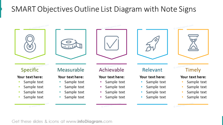 SMART objectives outline list diagram with note signs
