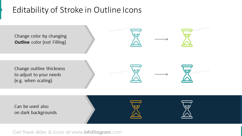 Stroke outline icons