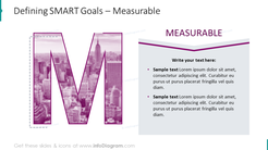 Defining SMART goals intended for presenting Measurable elements