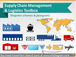 Supply Chain and Logistics Visuals Toolbox (PPT icons)