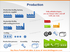 Supply Chain Production factory cooling pictogram ppt icons