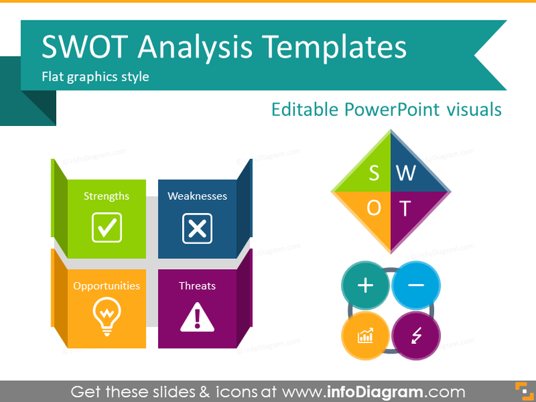 SWOT analysis template diagrams (PPT icons)