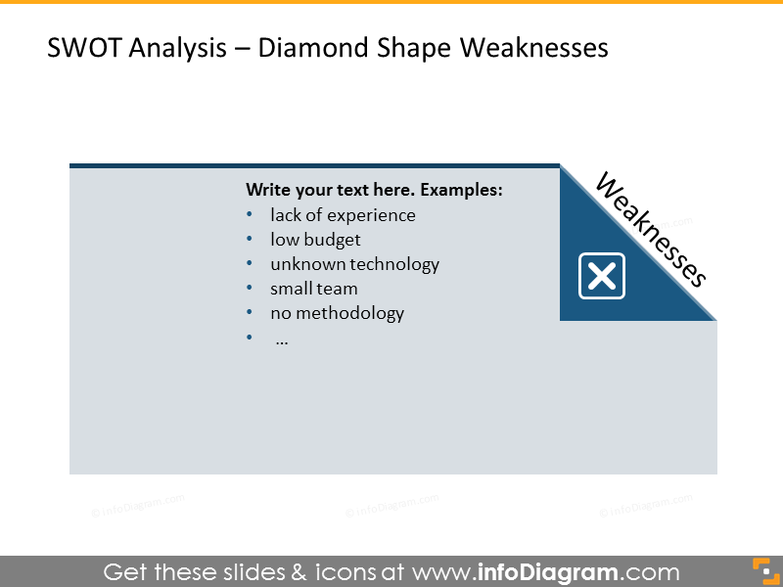 Analysis of company's weaknesses illustrated with diamond shape