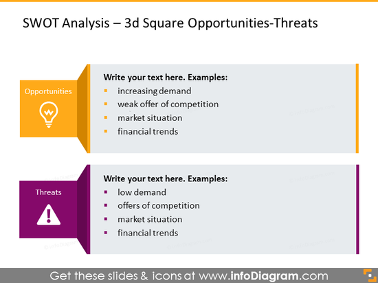 Analysis of opportunities and threats illustrated with 3D squares