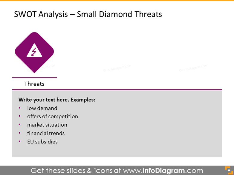 Threats analysis shown with small diamond chart