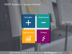 SWOT analysis illustrated with square diagram