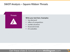 Tthreats illustrated with square ribbon