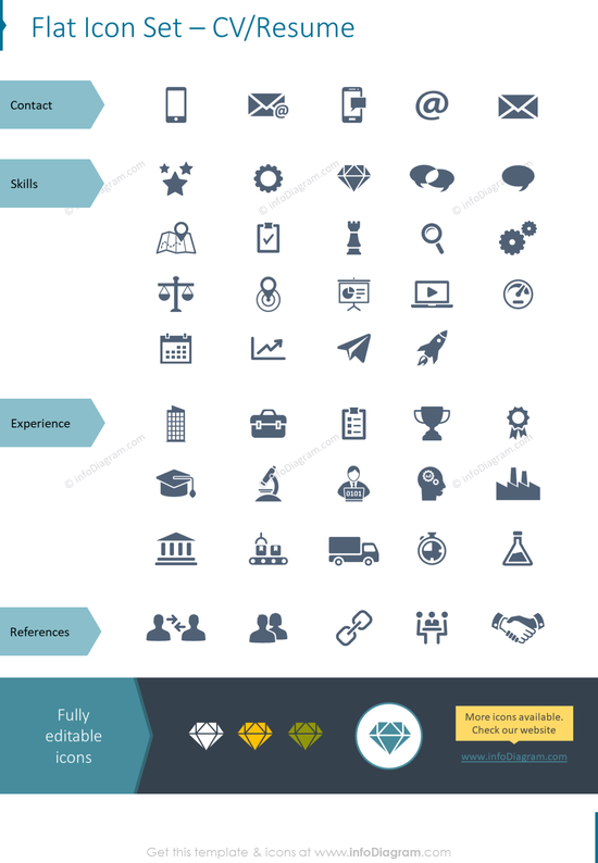 Flat icons: mobile phone, smartphone, E-Mail, mail, message