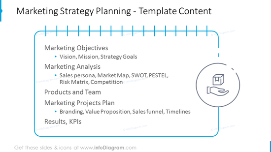 Marketing strategy planning: template content
