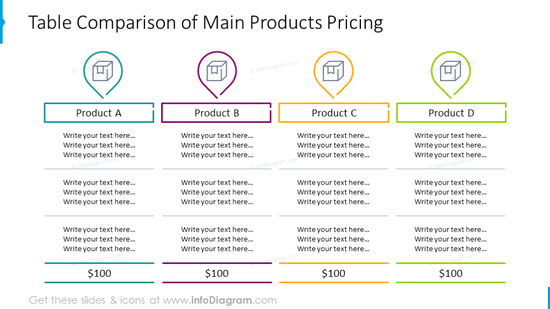 Product pricing illustrated with multicolor comparison table
