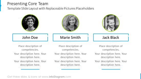 Team slide with photos and competencies description of each member