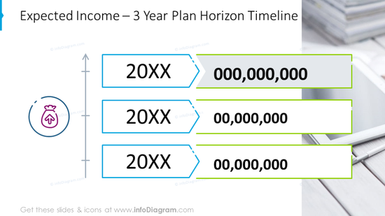 Three years plan illustrated with vertical outline timeline