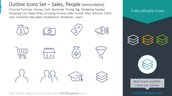 Outline Icons: Sales, Banknote, Pricing Tag, Retail Shop, Growing Income