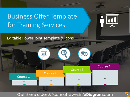 Training Services Offer (PPT Template)
