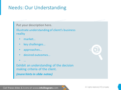 Example of theneeds slide with text description and icons
