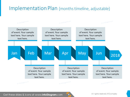 Implementation plan showed with timeline for half-a-year